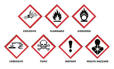 その製品、危険物じゃない? 製品の安全性を示す「SDS/MSDS」とは ...