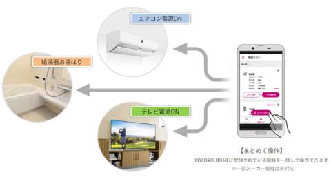 空気清浄機 補助金 大阪 職場に空気清浄機を設置する前に読んで!補助金制度9種類を紹介