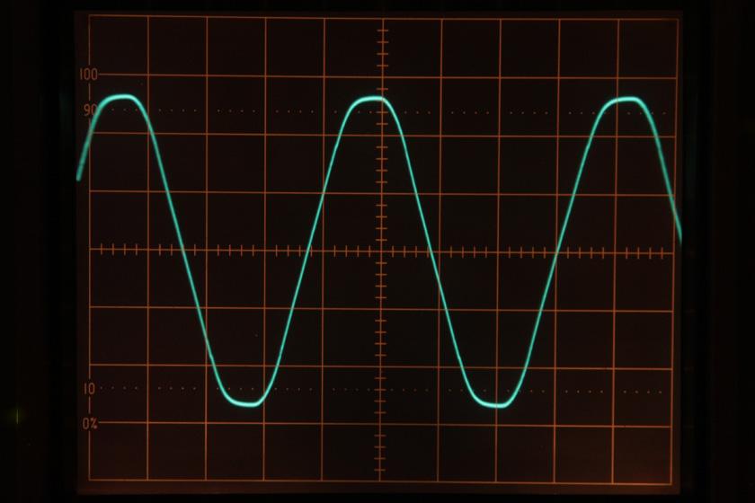 コンセントの波形です。コンセントからくる電気の電圧と電流はこのような感じで送られています。